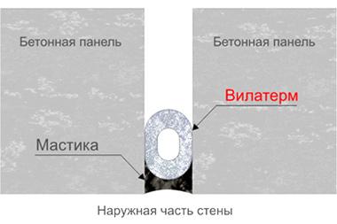 изоляция из вспененного полиэтилена энергофлекс